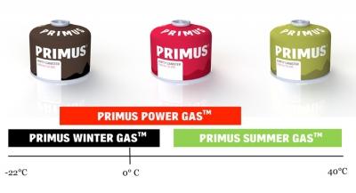 Primus: Kälteempfindlichkeit Ade